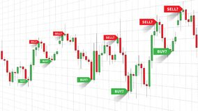 Forex Trade Signals vector illustration. Buy and sell signals indices of forex strategy on the candlestick chart graphic design Royalty Free Stock Images
