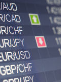 Forex trading. Currency trading  shot taken from the trading platform,closeup,for  forex, stock market and other finance themes Stock Images