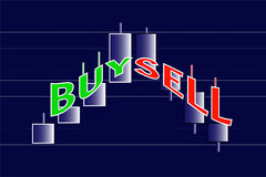 Forex trading diagram, buy and sell. Bar chart and stock market with text up and down. Candles trade. Stock Photography