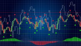 Forex Trading Indicators vector illustration. On blue background. Online trading signals to buy and sell currency concept. Buy and sell indices for forex trade Royalty Free Stock Images