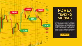 Forex Trading Indicators vector illustration on yellow background. Online trading signals to buy and sell currency concept. Buy and sell indicators on the Royalty Free Stock Image