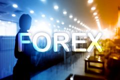 Forex trading exposure