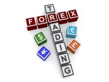 Forex trading sign Royalty Free Stock Photos