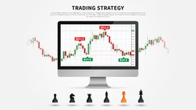 Forex trading strategy vector illustration. Investment strategies and online trading creative concept. Buy and sell indicators on the candlestick chart graphic Royalty Free Stock Images