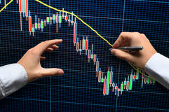 Forex trading technical analysis concept Stock Images