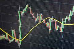 Forex trading technical analysis concept Royalty Free Stock Photography