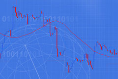 Forex trading technical analysis concept Stock Photos