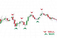 Forex van de de Signalenhandel van Handelindicatoren de vectorillustratie stock illustratie