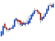 Forex van het programma Stock Afbeelding