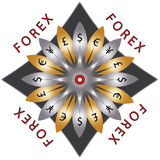 Forex Wheel of Currencies Royalty Free Stock Photos