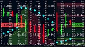 Forexaktiemarknaddiagram och tickerbrädeband på bakgrund - den nya kvalitets- finansiella affären animerade dynamisk rörelse stock video
