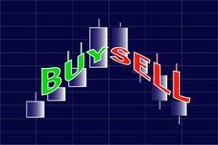 Forexhandeldiagram, köp och försäljning Stångdiagram och aktiemarknad med text upp och ner Stearinljus handel Arkivbild