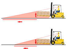 Forklift κίνδυνοι διανυσματική απεικόνιση