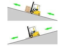 Forklift κίνδυνοι ελεύθερη απεικόνιση δικαιώματος