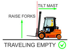 Forklift safety. Vector Royalty Free Stock Images