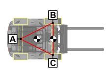 Forklift stabilności trójbok Obraz Stock