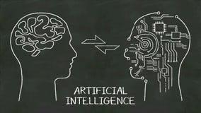 Form des menschlichen Kopfes der Handschrift, Konzept 'der künstlichen Intelligenz' an der Tafel stock abbildung