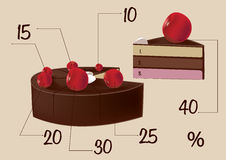 In the form of a diagram of the cake Royalty Free Stock Photo