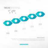 Form timeline Stock Photography