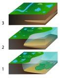 Formação da turfa Fotografia de Stock Royalty Free