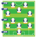 Formação do futebol Foto de Stock