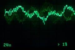 Forma d'onda dell'oscilloscopio Fotografie Stock Libere da Diritti