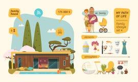 Forma de vida de la familia infographic Fotografía de archivo libre de regalías