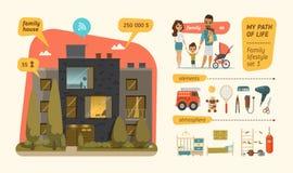 Forma de vida de la familia infographic Imagen de archivo libre de regalías