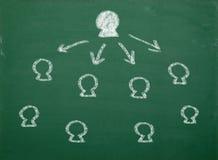 Forma della classe sociale di conferenza dell'insegnante Immagini Stock