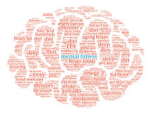Forma fisica mentale Brain Word Cloud Fotografia Stock Libera da Diritti