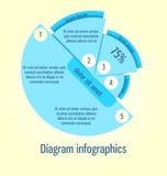 Forma rotonda del modello moderno e chiaro può essere usato per il infographics illustrazione di stock