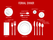 Formal dinner place settings. Dinner table set. Set for food and drink. Dinner set with text labels. Dishware Stock Photos