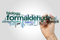 Formandehyde word cloud Stock Photography