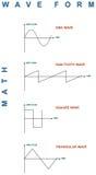 Formas de onda de la matemáticas Foto de archivo libre de regalías