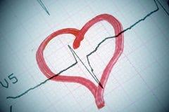 Forme de coeur sur l'électrocardiogramme. Photos libres de droits