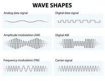 Forme di Wave illustrazione vettoriale
