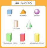 Former för vektor 3d Bildande affisch för barn Uppsättning av former 3d Fasta geometriska former Kub cuboid, pyramid, sfär, Arkivfoto