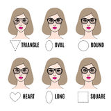 Formes des lunettes de soleil des femmes pour différentes formes de visage Photo stock
