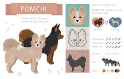 Formgivare korsning, hybrid- blandninghundkappl?pningsamling som isoleras p? vit Plan stilclipartupps?ttning stock illustrationer