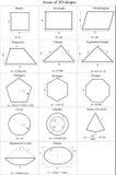 Område av 2D formar - vektorn Arkivbilder