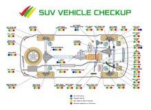 Formulário do controle do veículo de SUV ilustração do vetor