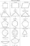 Area of 2D shapes - Vector Stock Images