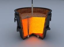Fornace metallurgica della siviera Fotografia Stock