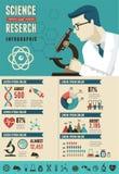 Forschung, Biotechnologie und Wissenschaft infographic vektor abbildung