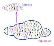 Forschungs-Prozessprobenahme von einer Zielgruppe Lizenzfreies Stockbild