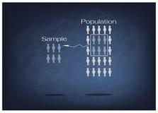Forschungs-Prozessprobenahme von einer Zielgruppe Lizenzfreie Stockfotos