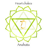 Forth chakra anahata on green watercolor background Royalty Free Stock Photos