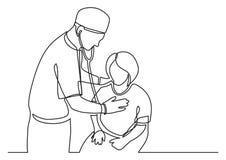 Fortlöpande linje teckning av doktorn som undersöker den kvinnliga patienten stock illustrationer