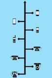 Fortschrittsäratelefone stock abbildung