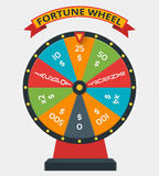 Fortune wheel in flat vector style Royalty Free Stock Photos